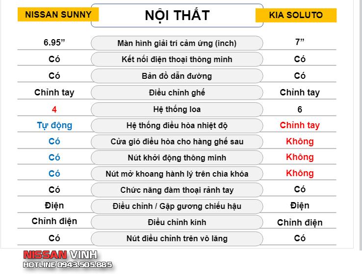 So sánh Nissan Sunny và Kia Soluto về nội thất