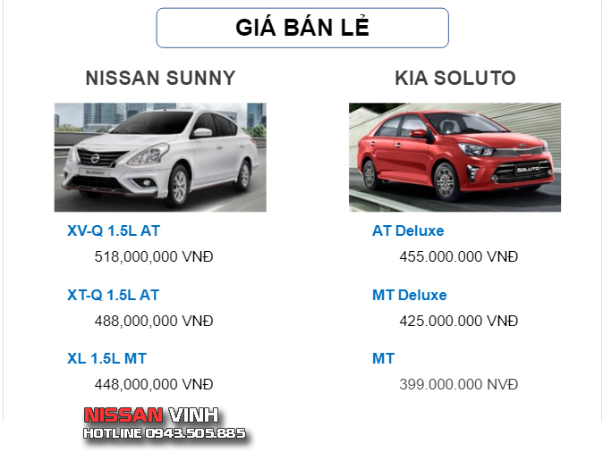 So sánh Nissan Sunny và Kia Soluto về giá xe