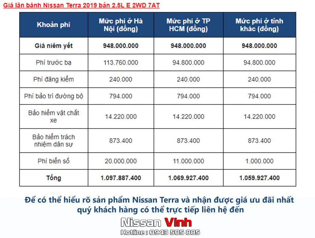 Giá lăn bánh Nissan Terra 2019 bản 2.5L E 2WD 7AT