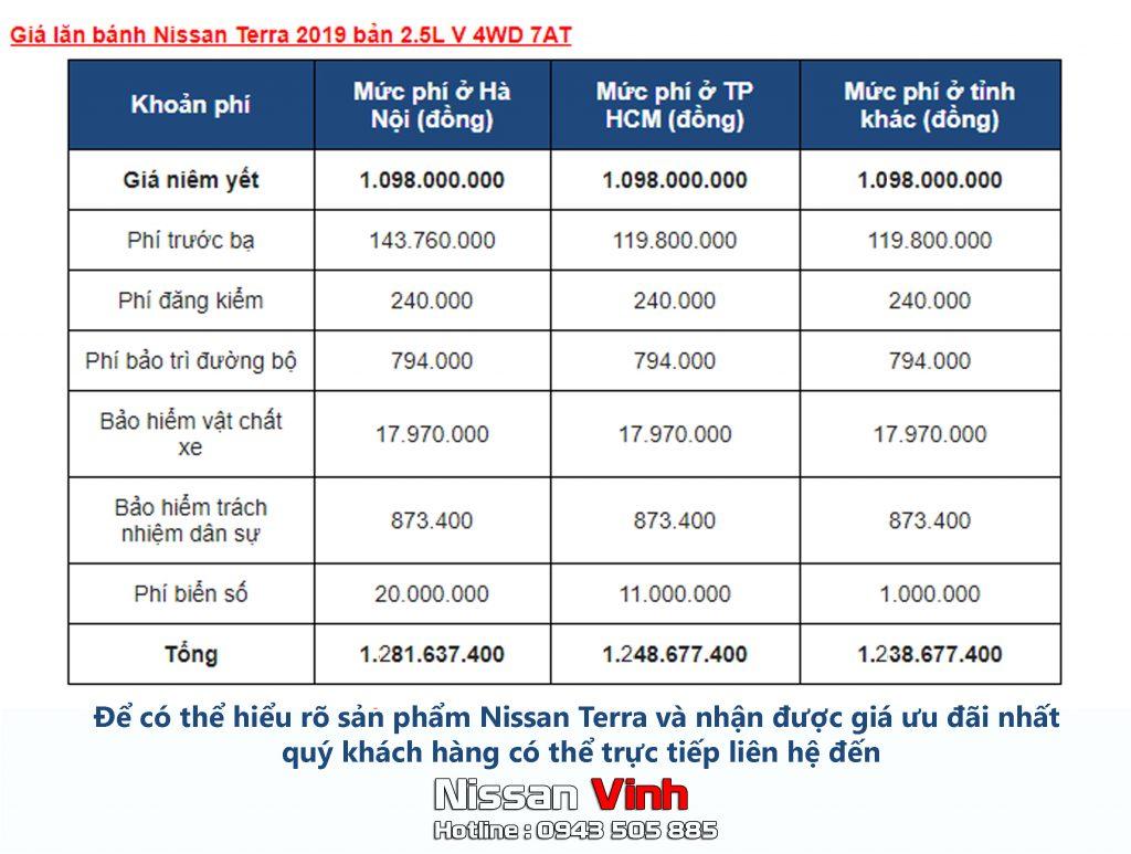 Giá lăn bánh Nissan Terra 2019 bản 2.5L V 4WD 7AT
