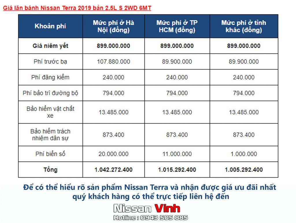 Giá lăn bánh Nissan Terra 2019 bản 2.5L S 2WD 6MT