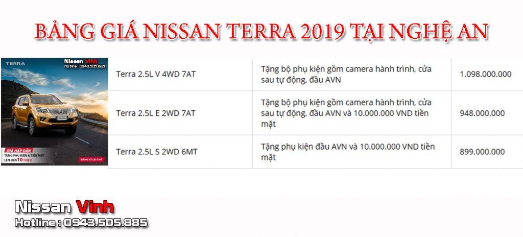 BẢNG GIÁ NISSAN Terra 2019