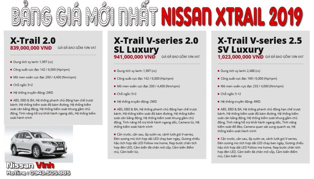 Bảng giá mới nhất Nissan X-Trail V-Series 2019