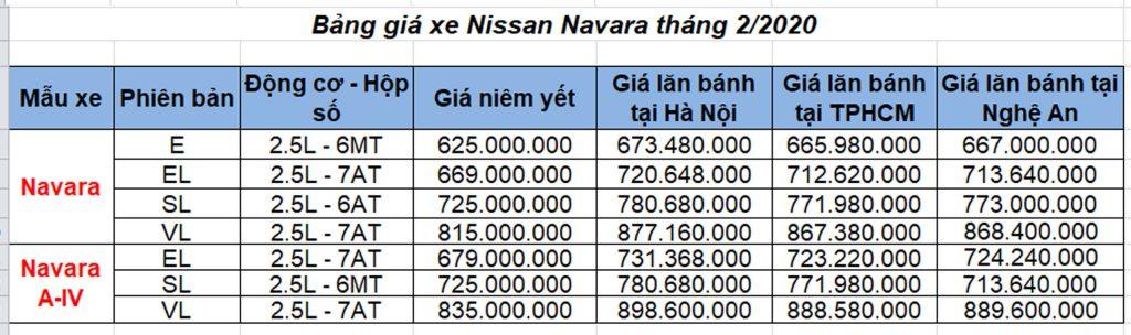 Bảng giá xe Nissan Navara 2020