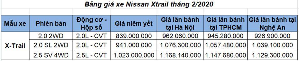Bảng giá xe Nissan Xtrail 2020