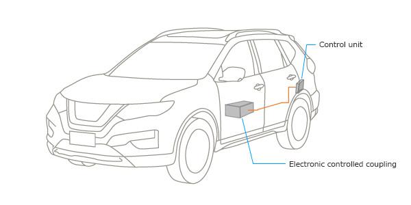 Hệ thống điều khiển cầu điện tử thông minh trên Nissan