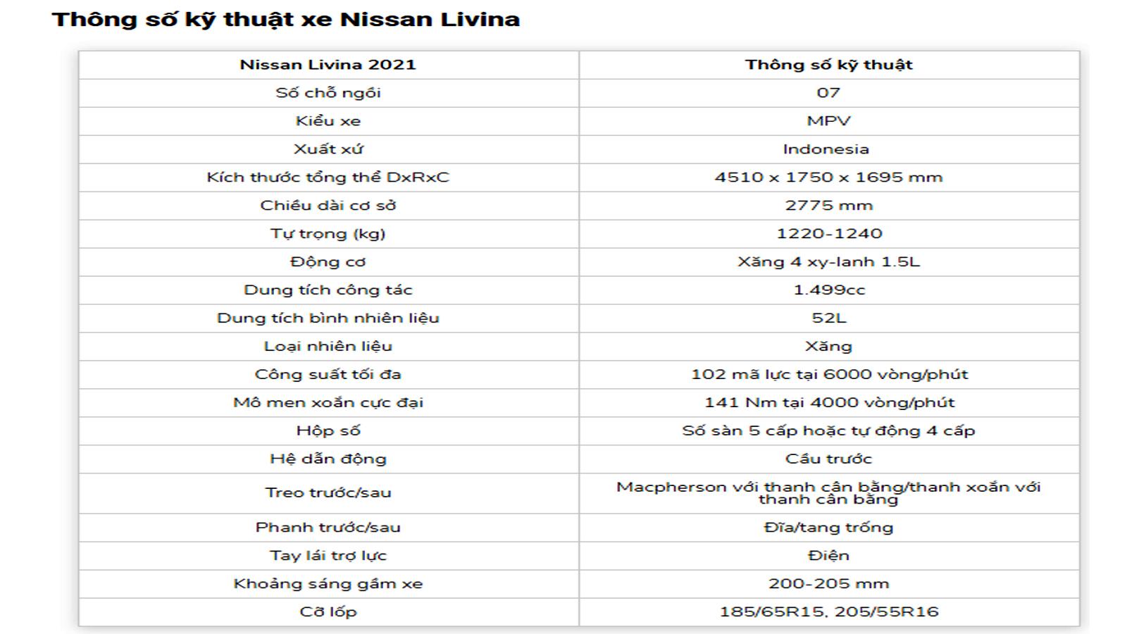 thông số kỹ thuật livina